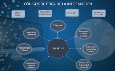 CÓDIGOS DE ÉTICA DE LA INFORMACIÓN